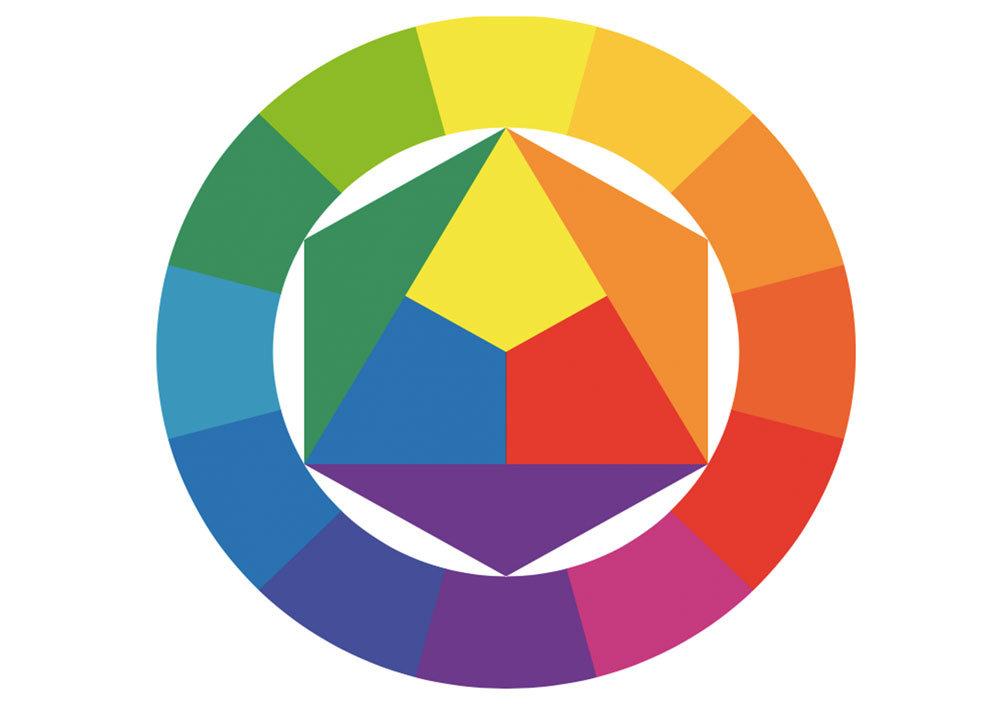 Was Farben bedeuten und wie sie wirken